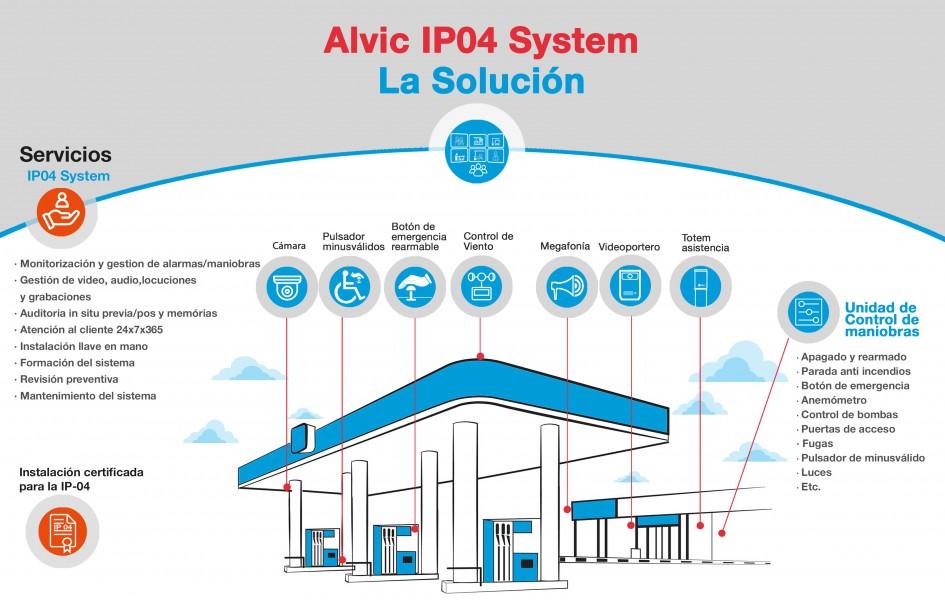 TRIPTICO INTERIOR IP 04 SYSTEM